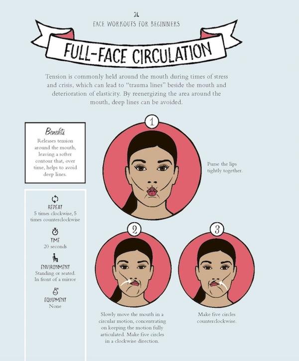 Full Face Circulation mini workout